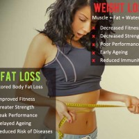 Weight Loss – The Wrong Fitness Goal You Have Been Chasing Too Hard