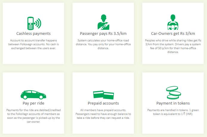 folksvagn-payment