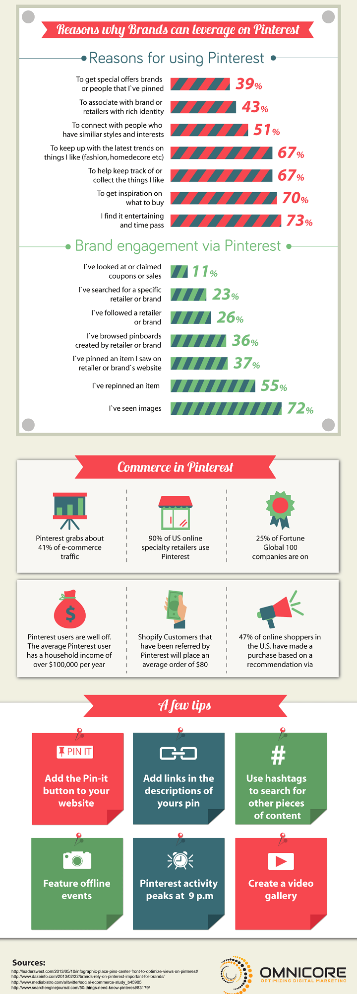 pinterest-business-infographic