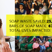Erin Zaikis – Recycling The Used Soaps From Hotels To Solve A Basic Hygiene Issue