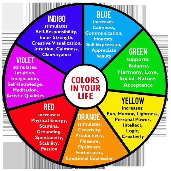 colour therapy